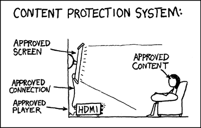 content_protection